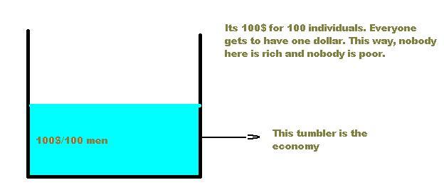 Integrating Physics into Economics